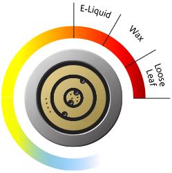 Best UK vaporizer with Advanced Cartridge Technology