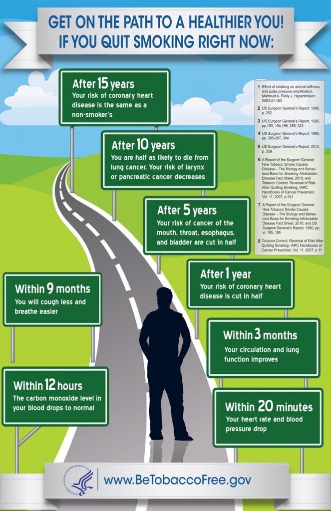 Quit smoking2