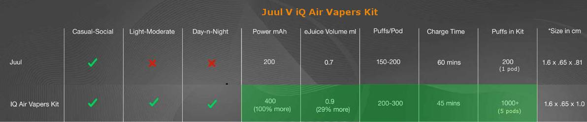 Juul Labs UK JUUL Review | Stop Smoking